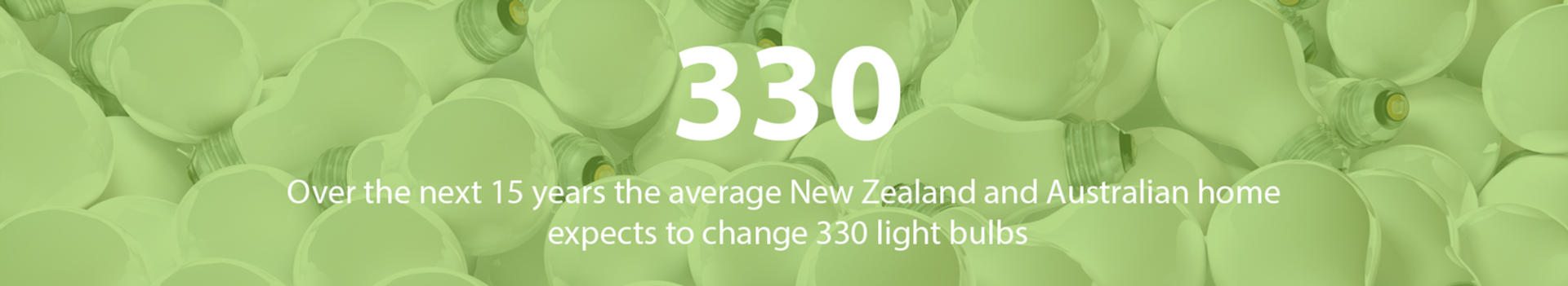 The average homes changes their bulbs 330 over a 15 year period, change to Ecobulb LEDs and save
